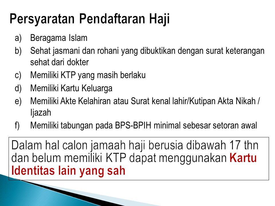 Persyaratan Pendaftaran Haji