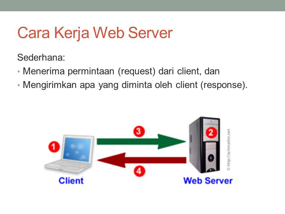 Cara Kerja Web Server Sederhana:
