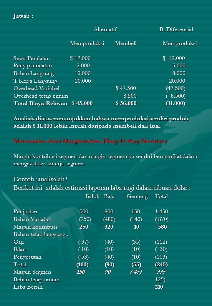 Berikut ini adalah estimasi laporan laba rugi dalam ribuan dolar :