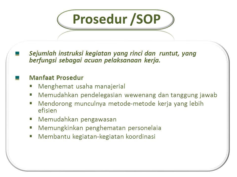 Prosedur /SOP Sejumlah instruksi kegiatan yang rinci dan runtut, yang berfungsi sebagai acuan pelaksanaan kerja.