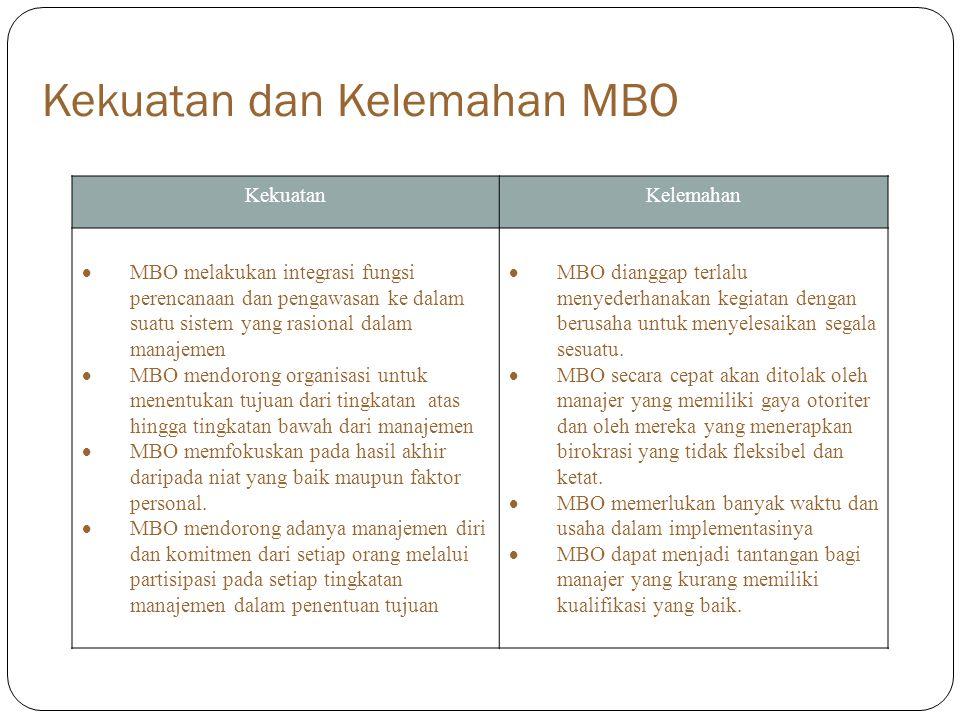Kekuatan dan Kelemahan MBO