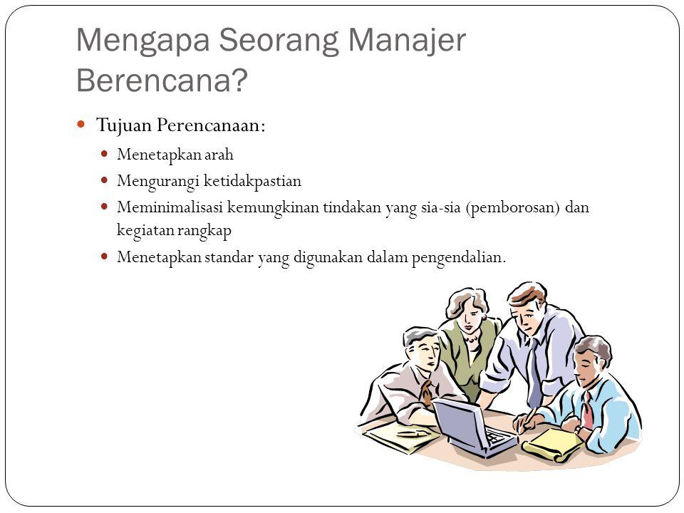 Mengapa Seorang Manajer Berencana