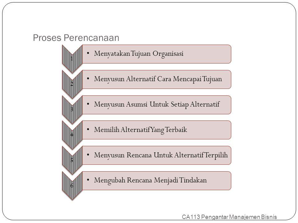 Proses Perencanaan CA113 Pengantar Manajemen Bisnis 1