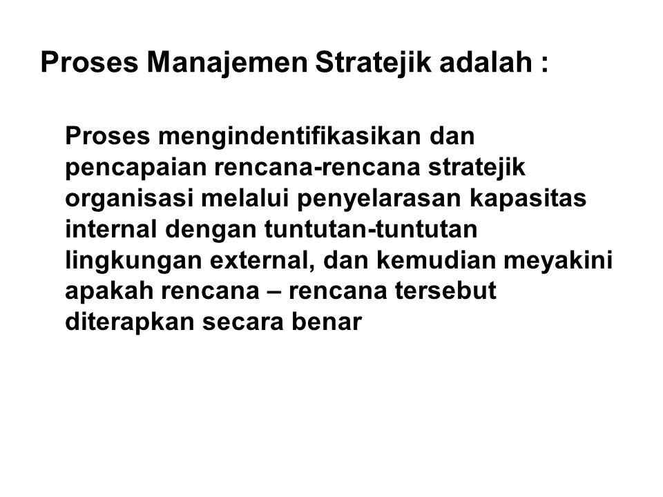 Proses Manajemen Stratejik adalah :