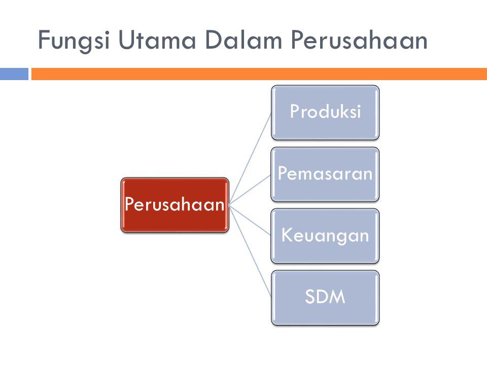 Fungsi Utama Dalam Perusahaan
