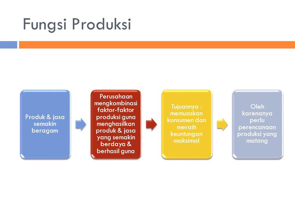 Fungsi Produksi Produk & jasa semakin beragam
