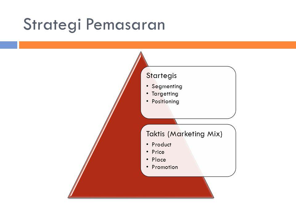 Strategi Pemasaran Startegis Segmenting Targetting Positioning