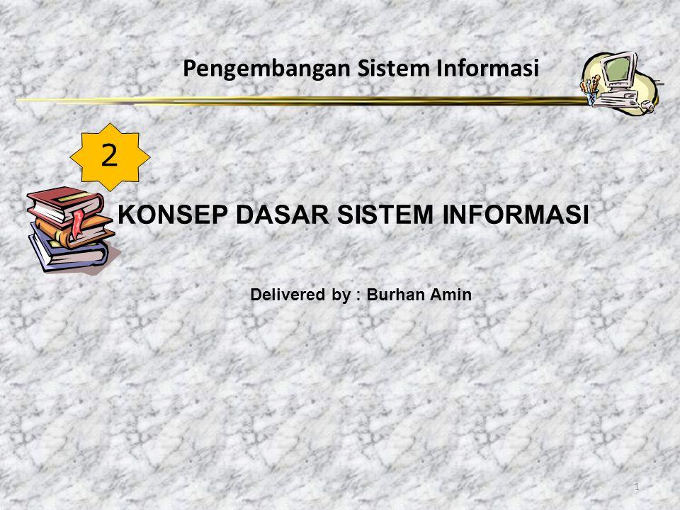 2 Pengembangan Sistem Informasi KONSEP DASAR SISTEM INFORMASI