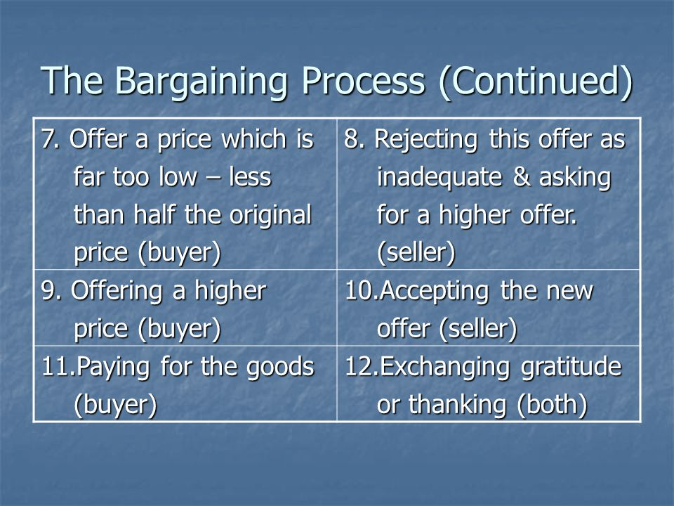 The Bargaining Process (Continued)