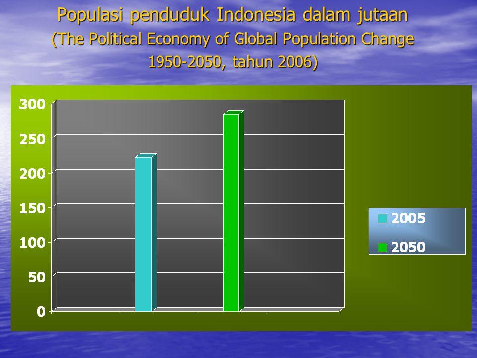 Populasi penduduk Indonesia dalam jutaan