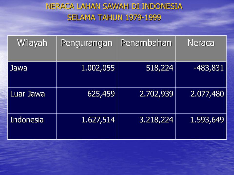 NERACA LAHAN SAWAH DI INDONESIA SELAMA TAHUN 1979-1999