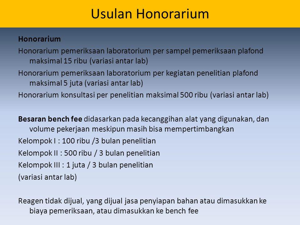 Usulan Honorarium