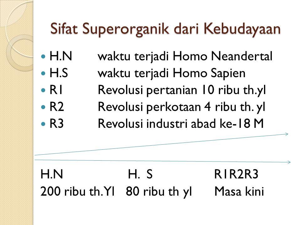 Sifat Superorganik dari Kebudayaan