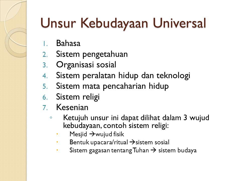 Unsur Kebudayaan Universal