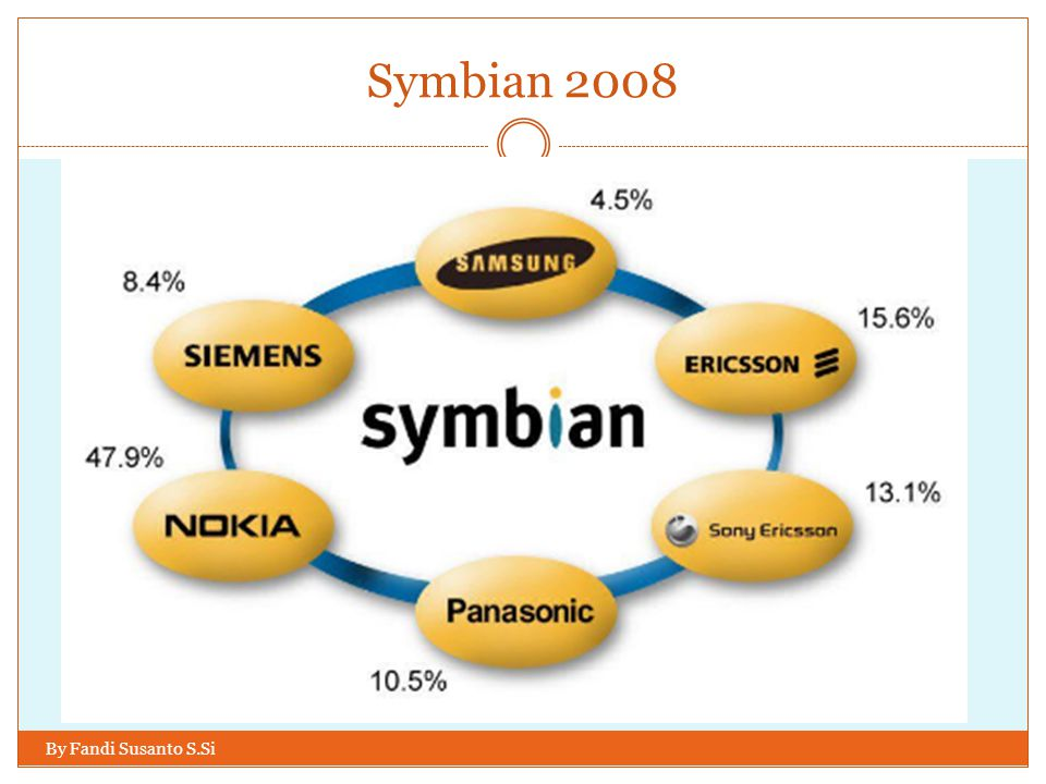 Symbian 2008 http://expressionlab.com/2009/5/12/introduction-to-symbian-os  highly valuable.