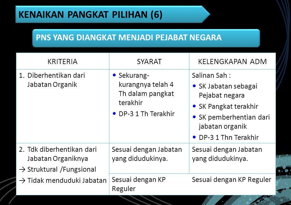KENAIKAN PANGKAT PILIHAN (6)
