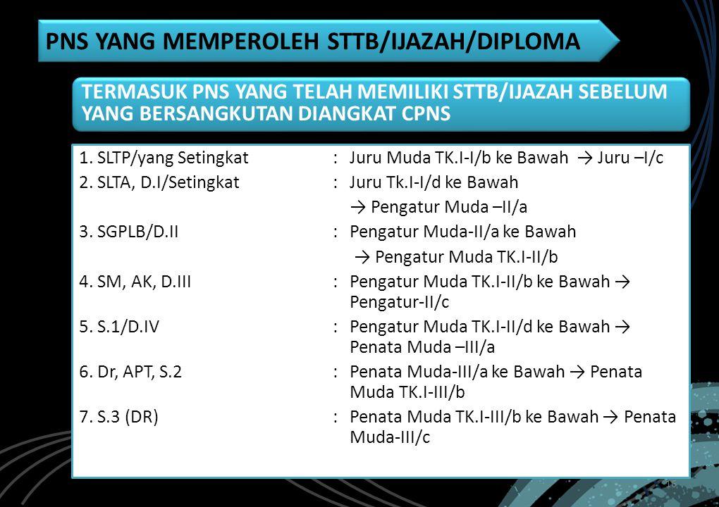 PNS YANG MEMPEROLEH STTB/IJAZAH/DIPLOMA