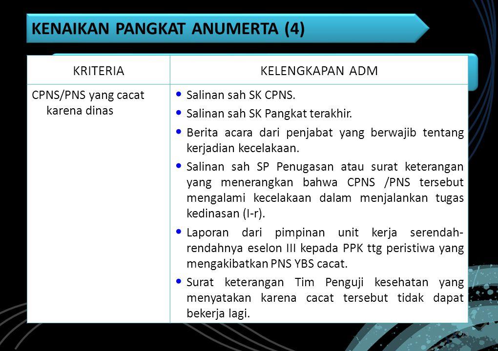 KENAIKAN PANGKAT ANUMERTA (4)