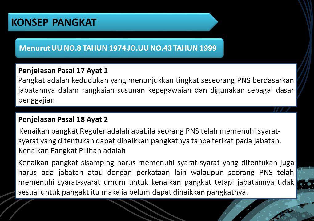 KONSEP PANGKAT Menurut UU NO.8 TAHUN 1974 JO.UU NO.43 TAHUN 1999