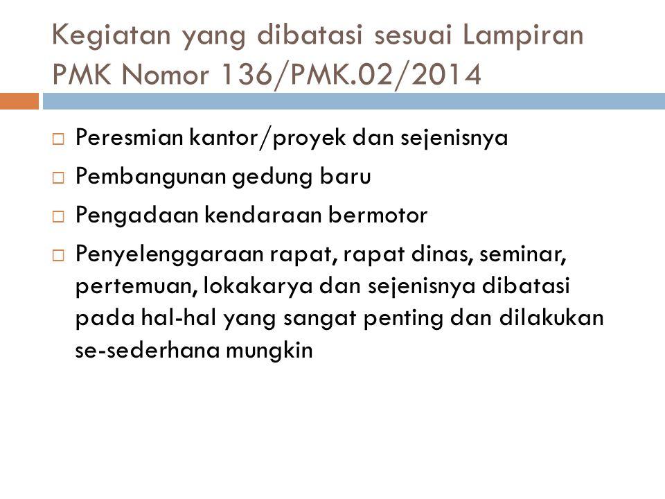 Kegiatan yang dibatasi sesuai Lampiran PMK Nomor 136/PMK.02/2014