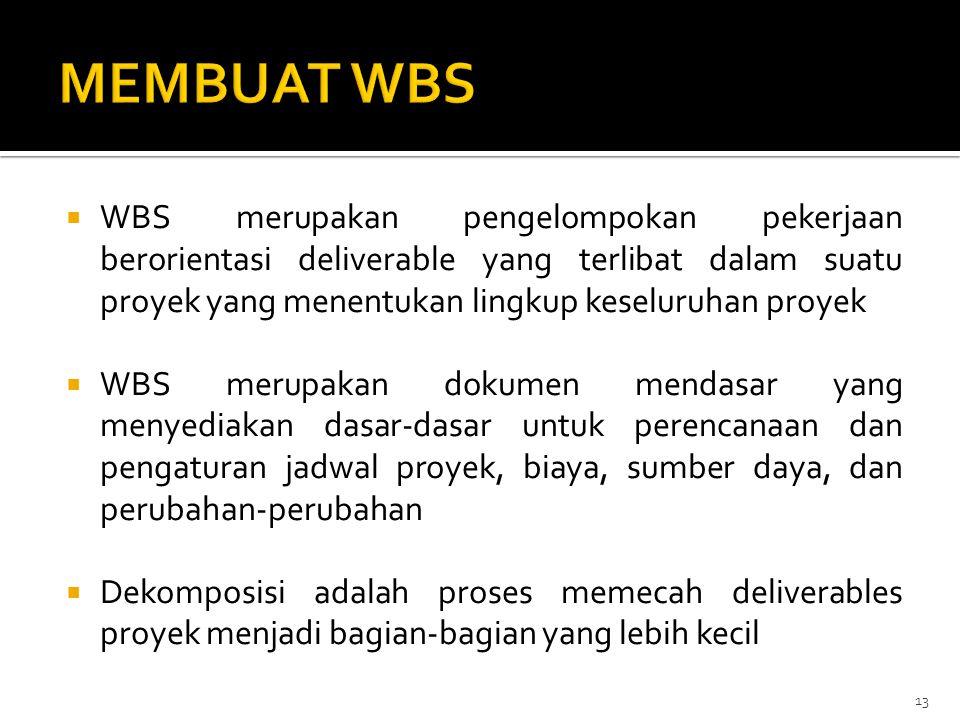 MEMBUAT WBS