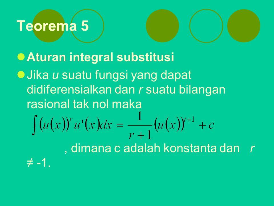Teorema 5 Aturan integral substitusi