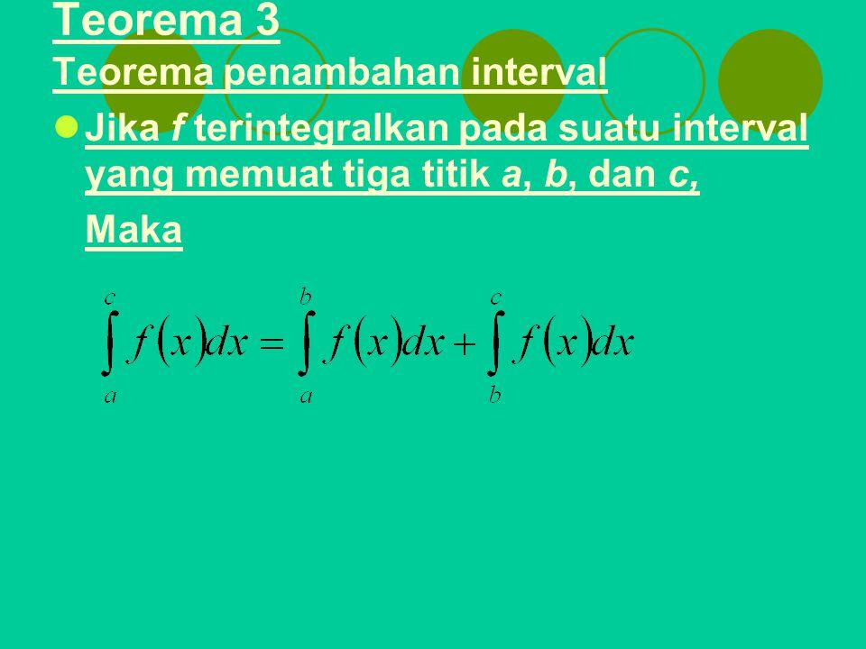 Teorema 3 Teorema penambahan interval