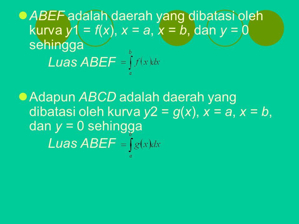 ABEF adalah daerah yang dibatasi oleh kurva y1 = f(x), x = a, x = b, dan y = 0 sehingga
