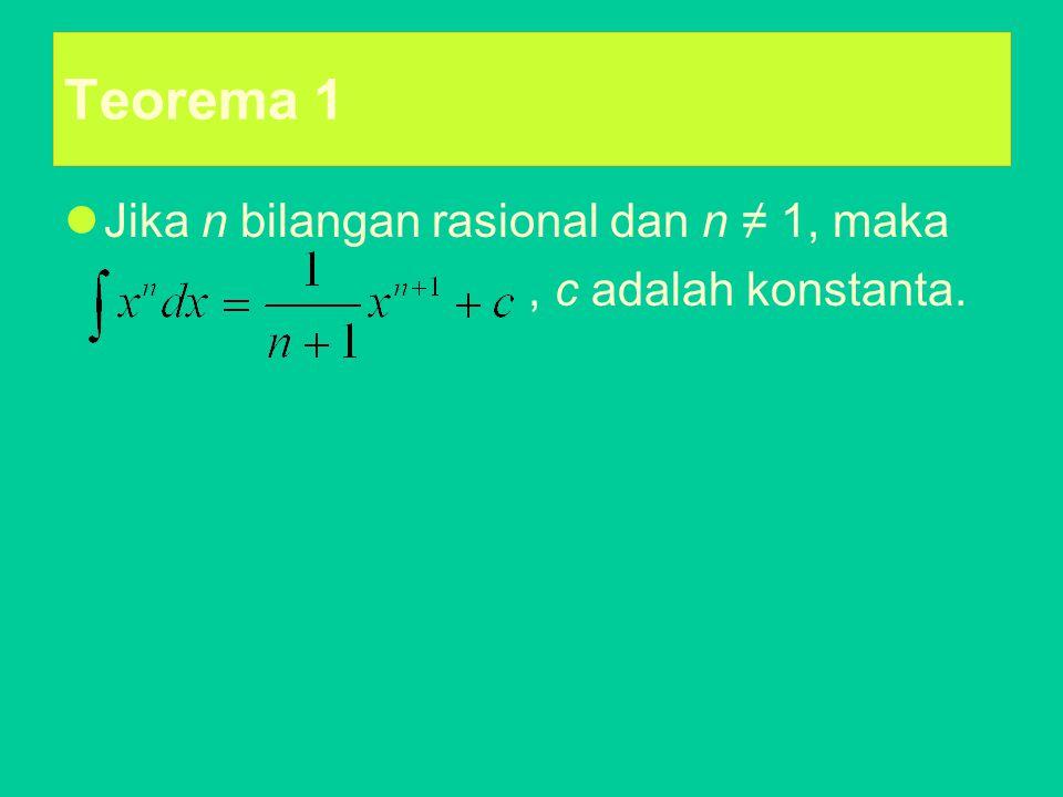 Teorema 1 Jika n bilangan rasional dan n ≠ 1, maka