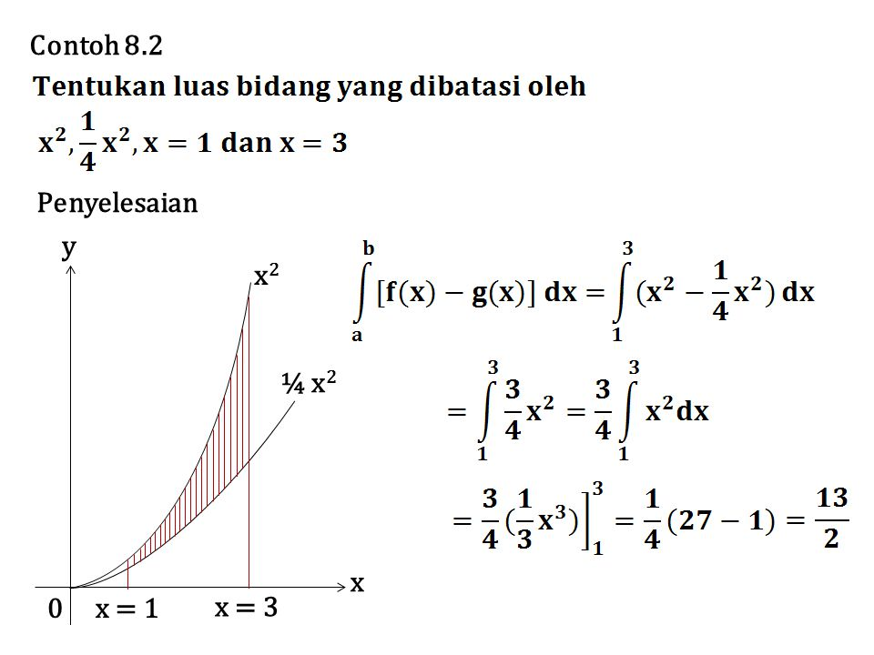 x2 ¼ x2 y x x = 3 x = 1 Contoh 8.2 Penyelesaian