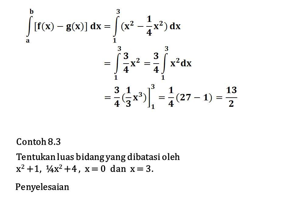 Contoh 8.3 Tentukan luas bidang yang dibatasi oleh.
