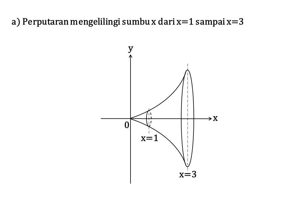 y x x=1 x=3 a) Perputaran mengelilingi sumbu x dari x=1 sampai x=3
