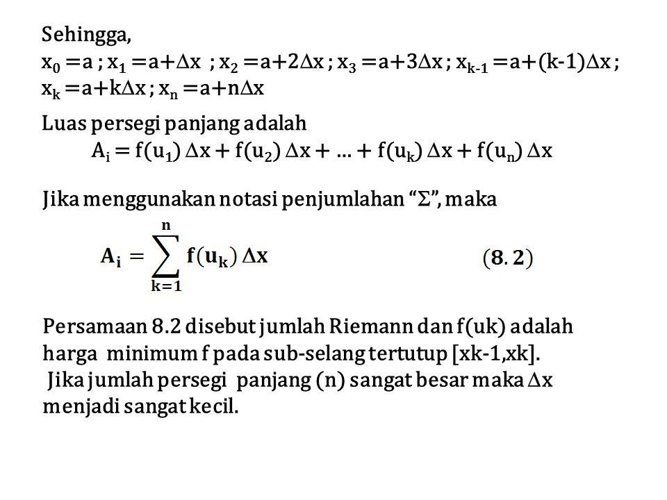 Sehingga, x0 =a ; x1 =a+x ; x2 =a+2x ; x3 =a+3x ; xk-1 =a+(k-1)x ; xk =a+kx ; xn =a+nx. Luas persegi panjang adalah.