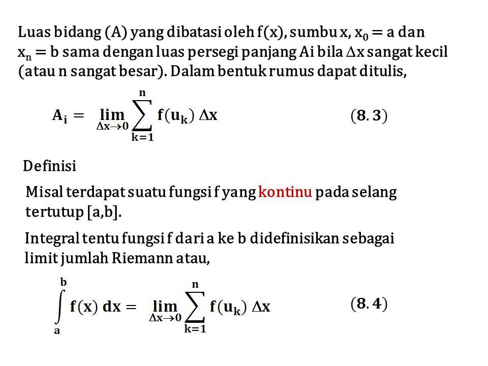 Luas bidang (A) yang dibatasi oleh f(x), sumbu x, x0 = a dan