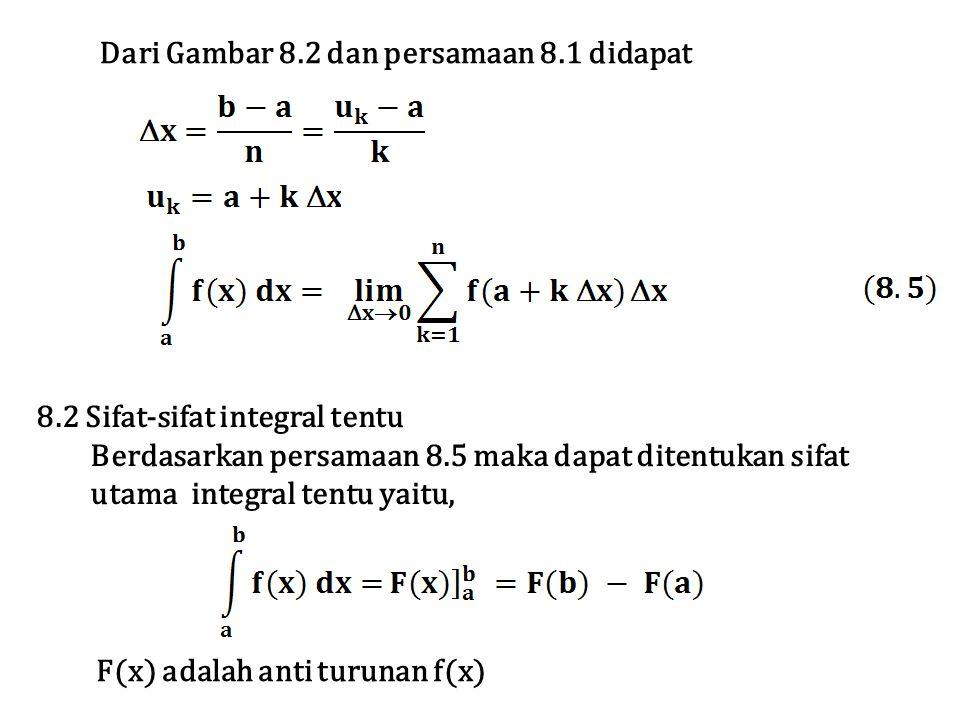 Dari Gambar 8.2 dan persamaan 8.1 didapat