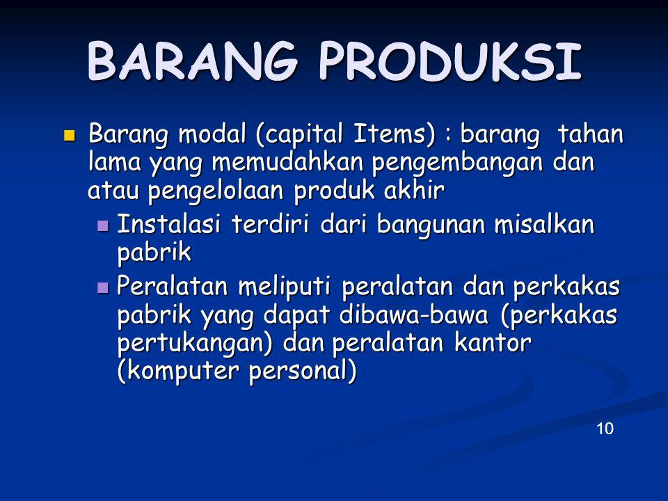 BARANG PRODUKSI Barang modal (capital Items) : barang tahan lama yang memudahkan pengembangan dan atau pengelolaan produk akhir.