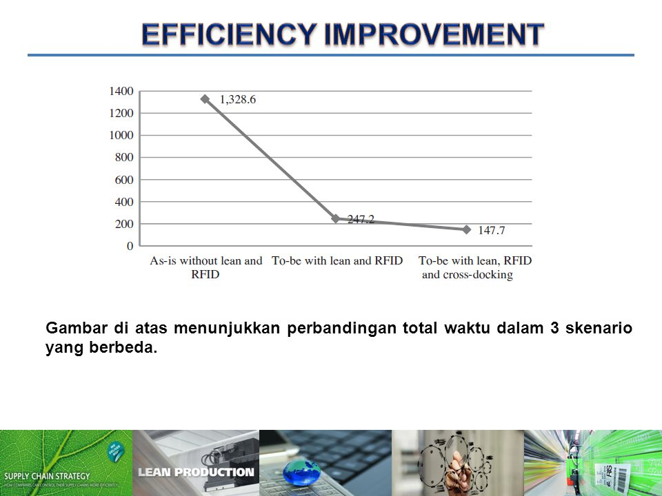 EFFICIENCY IMPROVEMENT