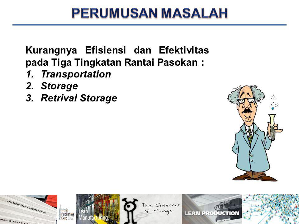 PERUMUSAN MASALAH Kurangnya Efisiensi dan Efektivitas pada Tiga Tingkatan Rantai Pasokan : Transportation.