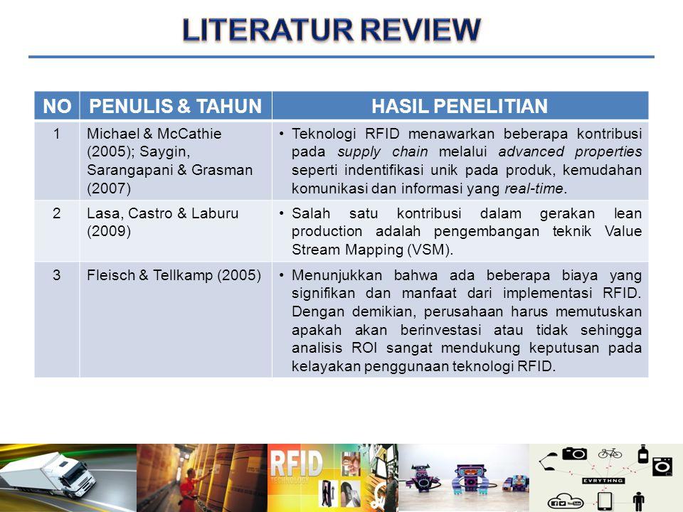 LITERATUR REVIEW NO PENULIS & TAHUN HASIL PENELITIAN 1