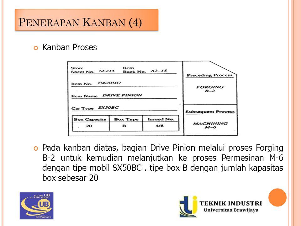 Penerapan Kanban (4) Kanban Proses