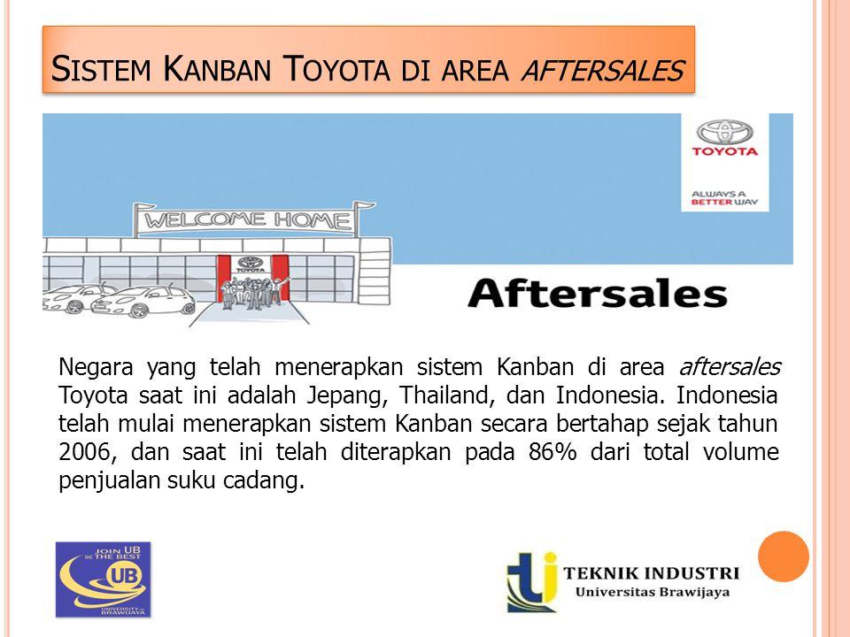 Sistem Kanban Toyota di area aftersales