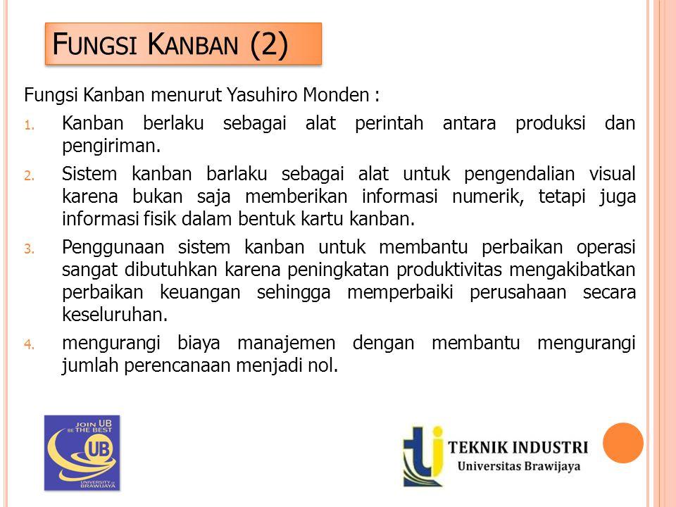 Fungsi Kanban (2) Fungsi Kanban menurut Yasuhiro Monden :