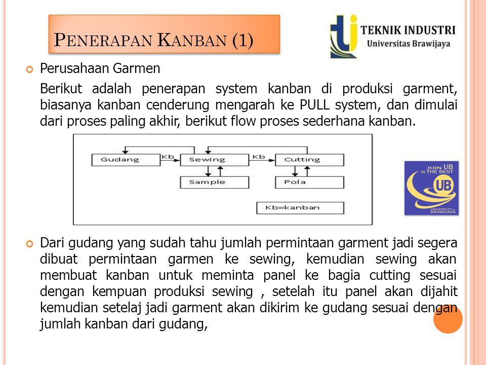 Penerapan Kanban (1) Perusahaan Garmen