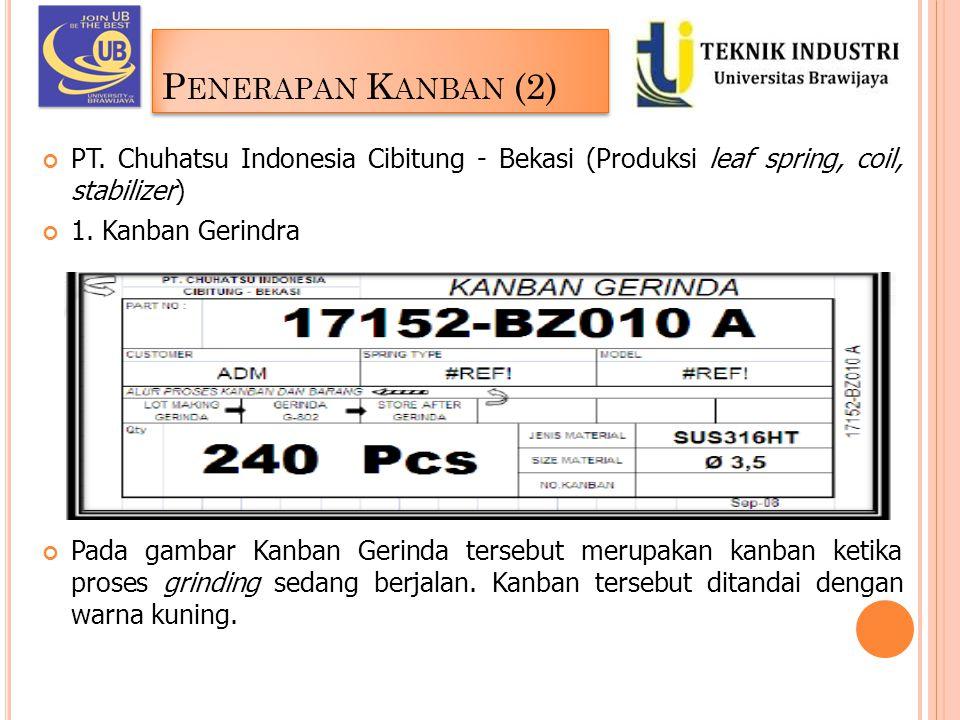Penerapan Kanban (2) PT. Chuhatsu Indonesia Cibitung - Bekasi (Produksi leaf spring, coil, stabilizer)