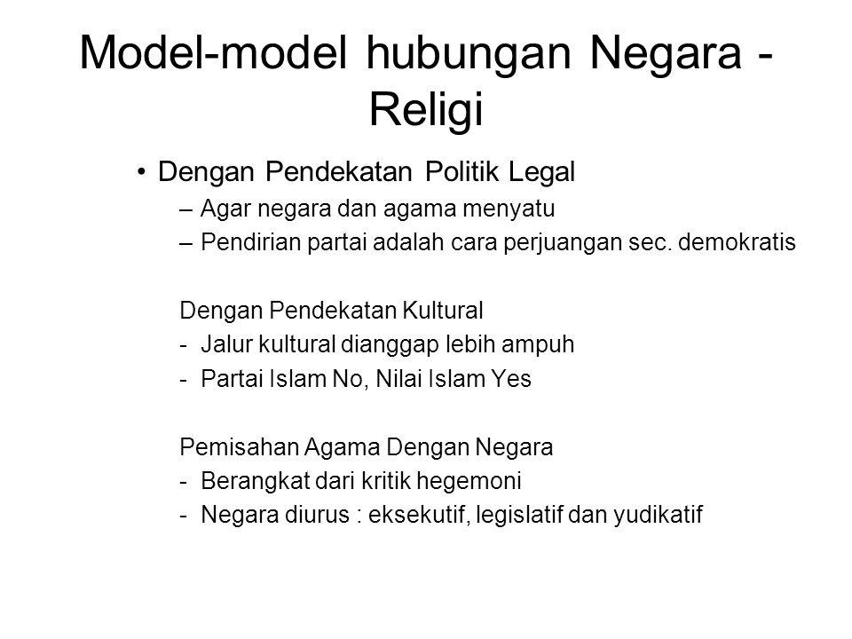 Model-model hubungan Negara - Religi