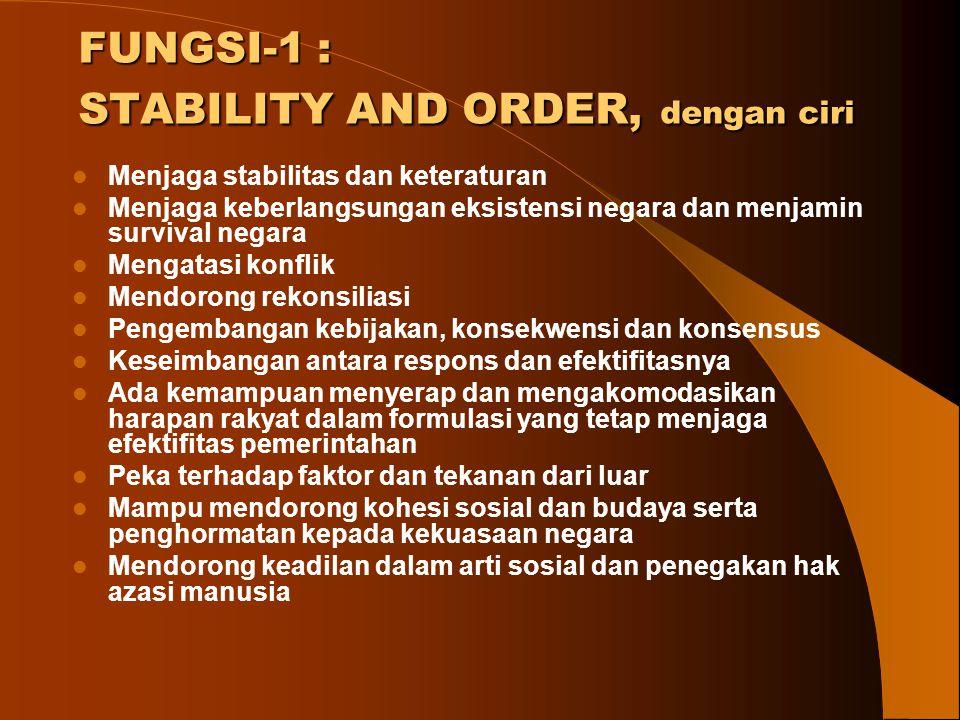 FUNGSI-1 : STABILITY AND ORDER, dengan ciri