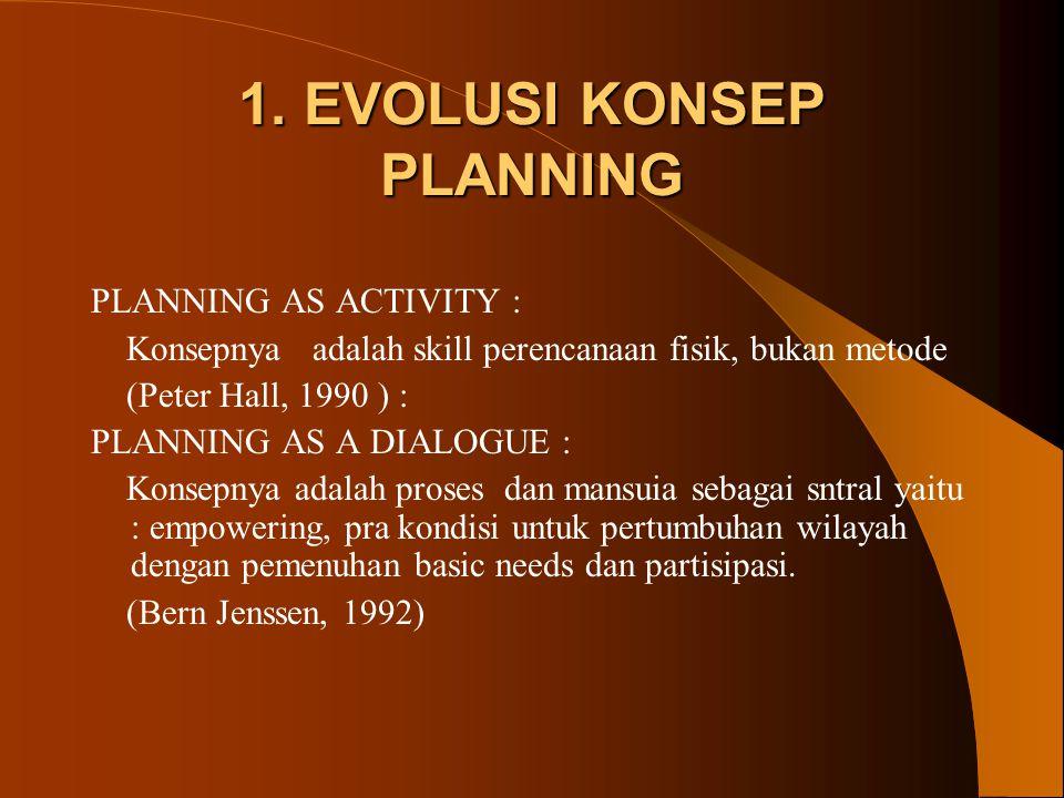 1. EVOLUSI KONSEP PLANNING