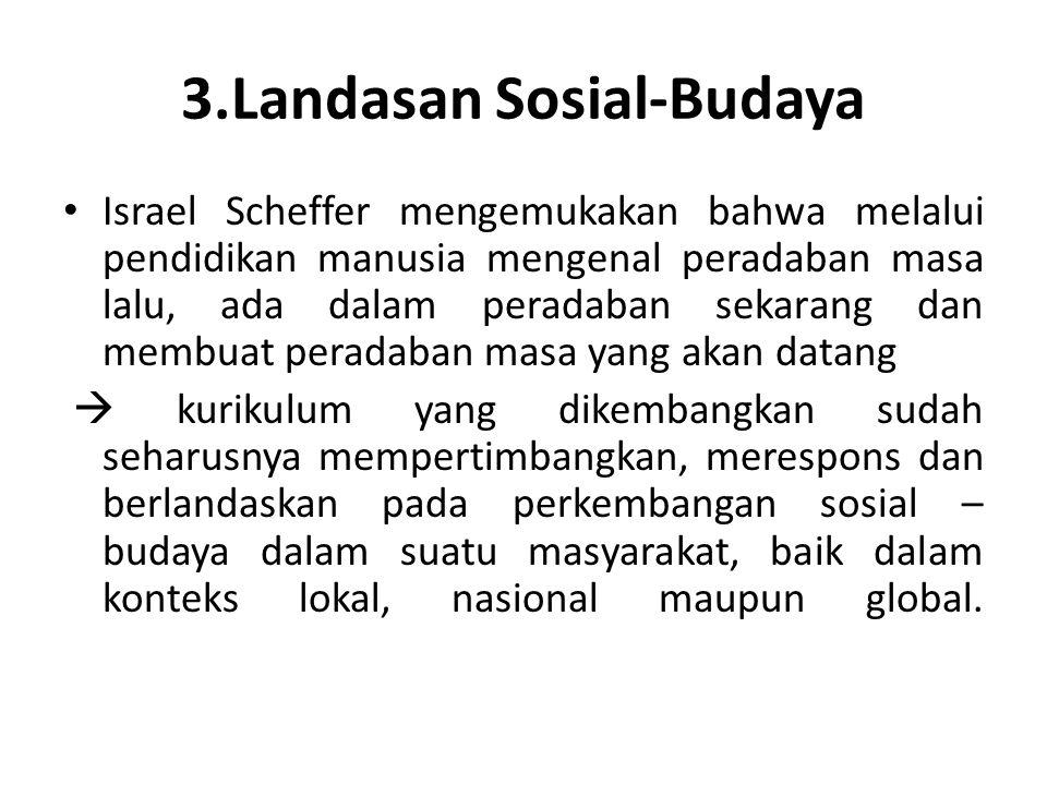 3.Landasan Sosial-Budaya