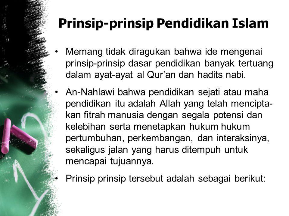 Prinsip-prinsip Pendidikan Islam