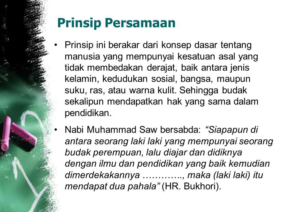 Prinsip Persamaan